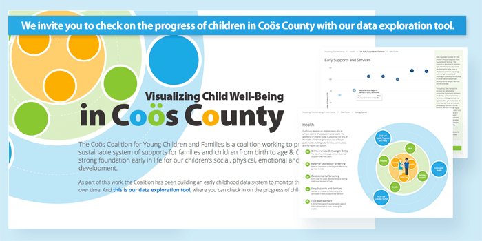 Visualizing child well-being in coos county